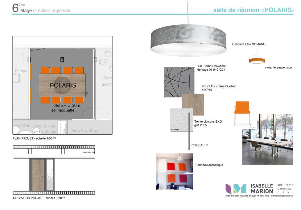 planche tendance et de recherche architecture d'intérieur